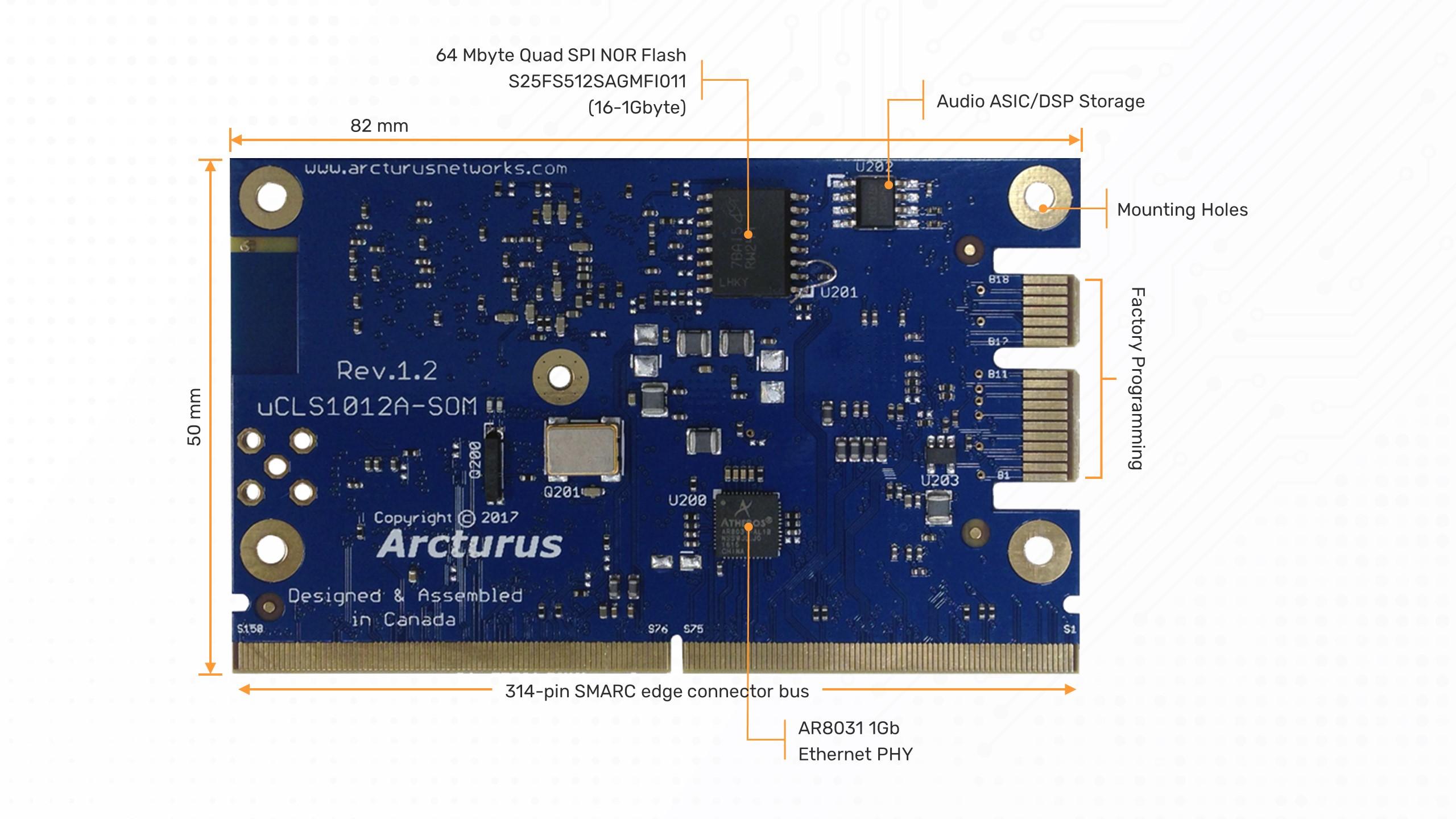 uCLS1012A-IoT Module Breakdown Bottom