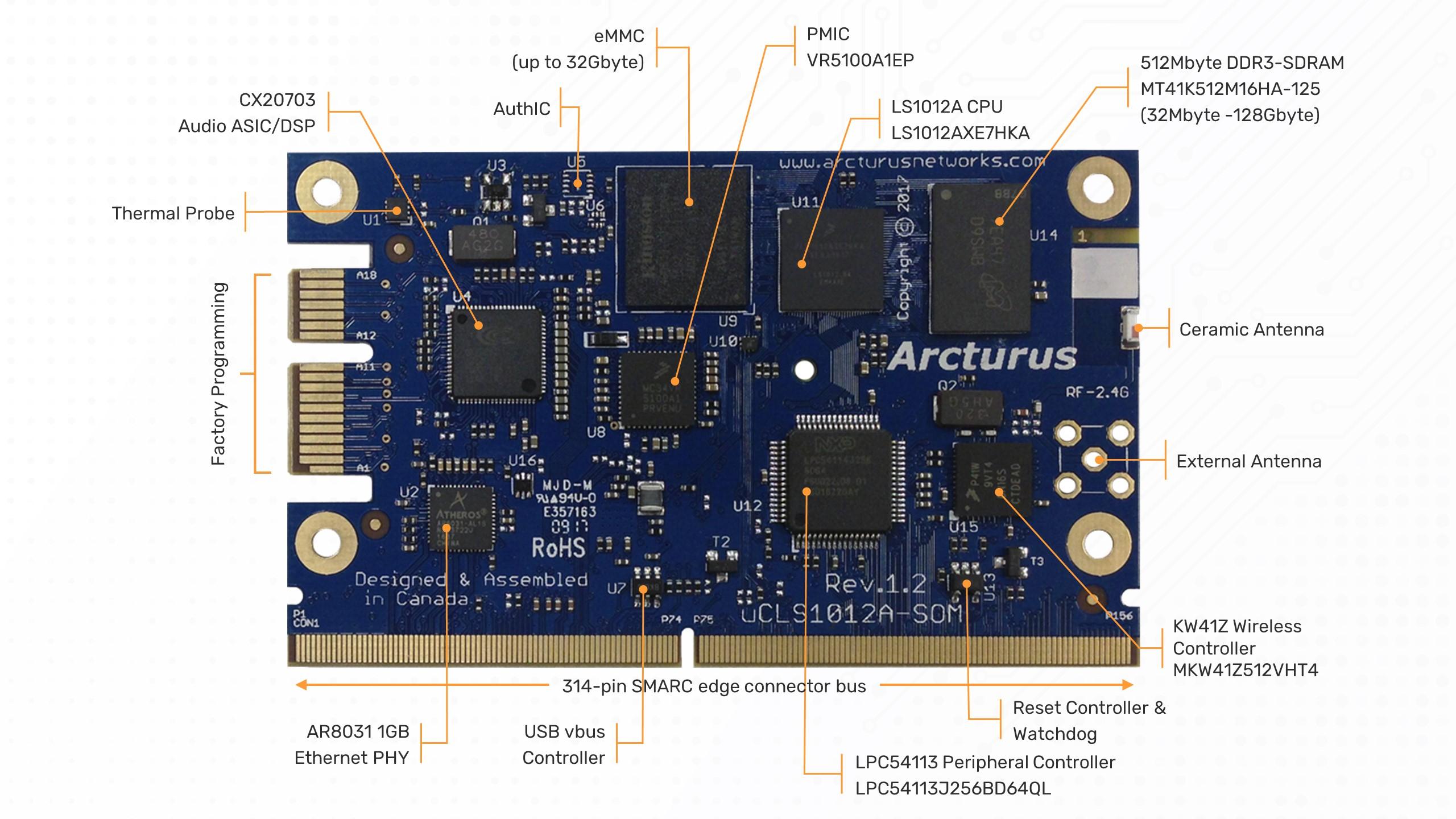 uCLS1012A-IoT Module Breakdown Top